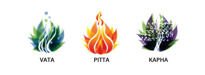 Ayurvedic Doshas - Vata, Pitta & Kapha
